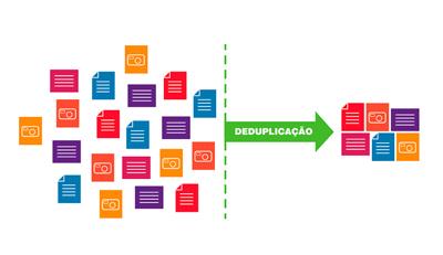 Deduplicação de informações, controle sobre a duplicidade de arquivos