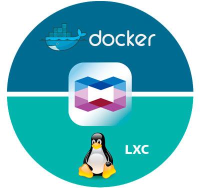 Desenvolvimento de aplicativos IoT com Container Station