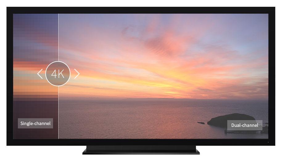 Memória para transmissão de vídeo 4K