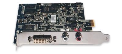 DVI, HDMI e VGA em PCIe