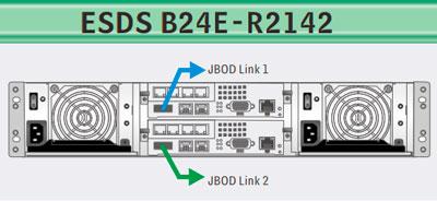 EonStor DS B24E-R2142 Infortrend, solução de armazenamento escalável