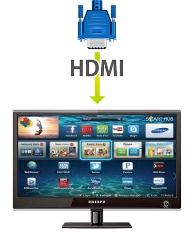 ET110 - Adaptador VGA para HDMI Avermedia