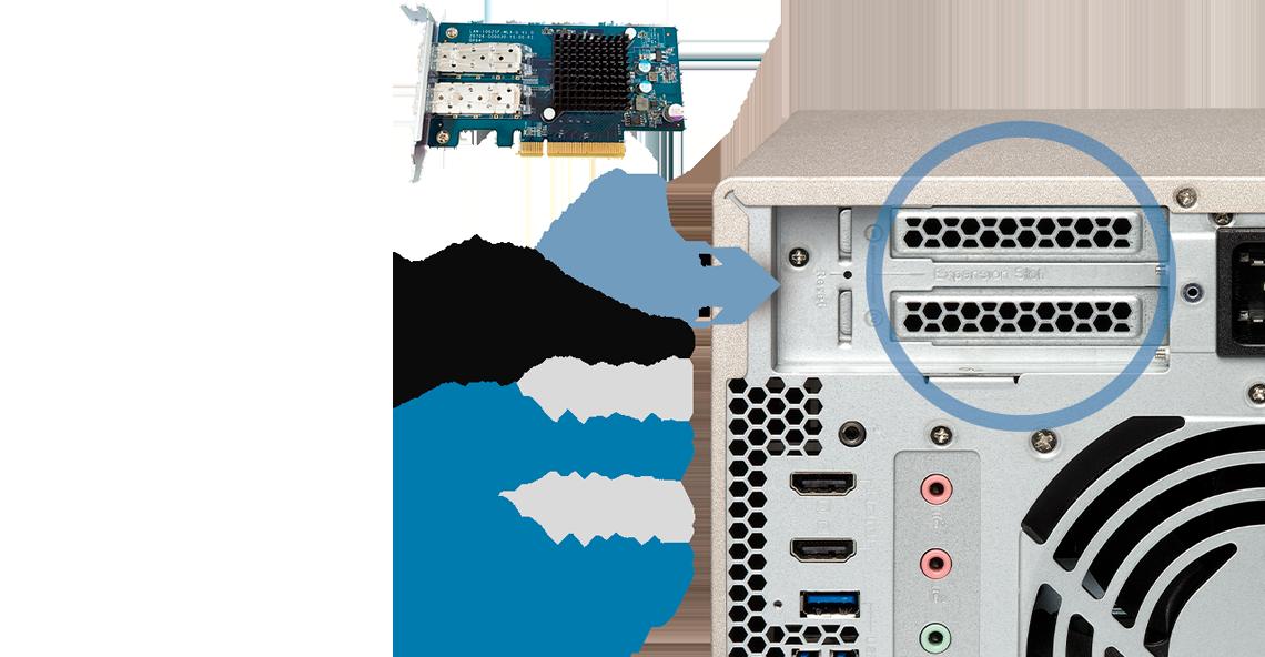 Qnap TVS-473e, expansão das funcionalidades do storage