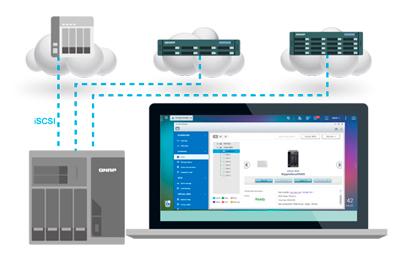Expansão de capacidade com JBOD Virtual Qnap