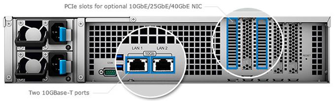 FlashStation FS3017,um NAS 40GbE ready