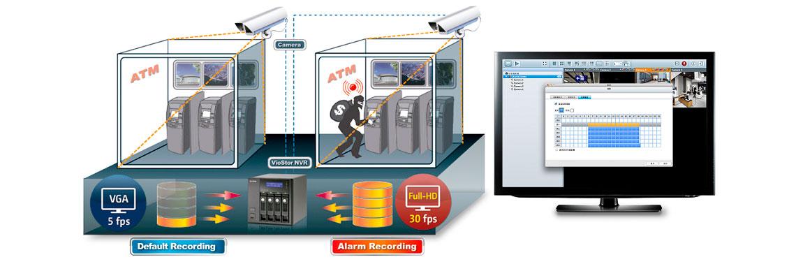 Funções de gravação do NVR 16 Canais Rackmount 4 baias VioStor