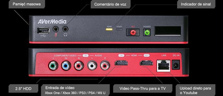 Game Capture HD II AverMedia