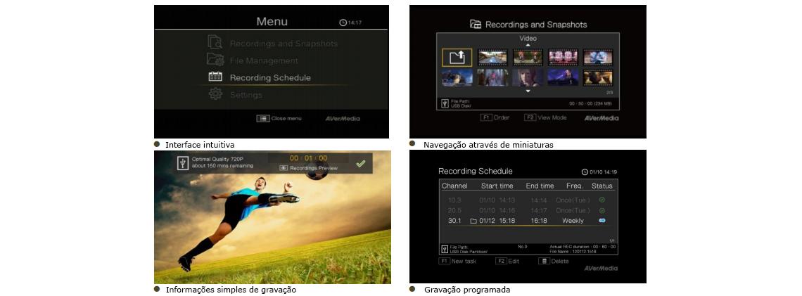 Gravação de Video, Games e Filmes em HD