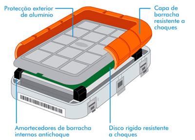 O HD externo ideal para ambientes externos
