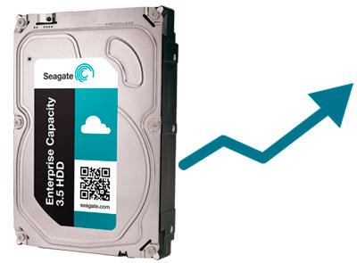 HD SATA 5TB Enterprise com desempenho estável e correção de erros aprimorada