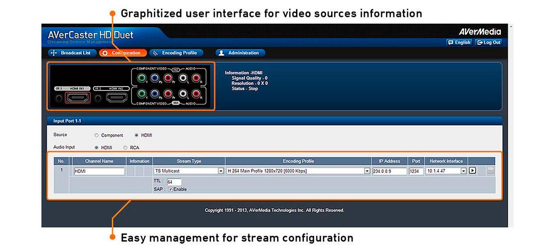Interface de gerenciamento
