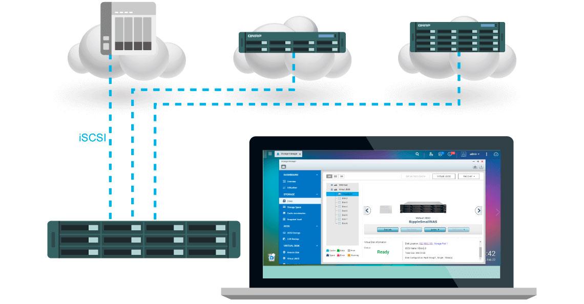 JBOD virtual, recurso para aproveitar capacidade ociosa
