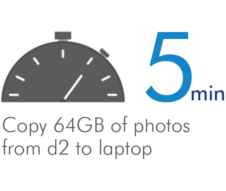 Maior performance com cache SSD