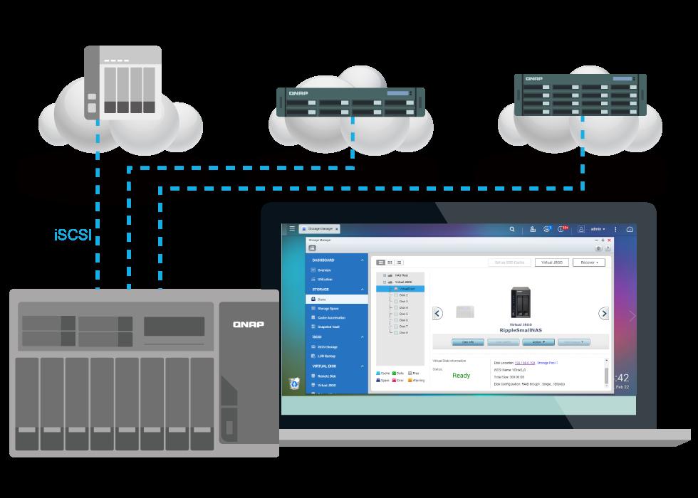 Mais armazenamento com Virtual JBOD