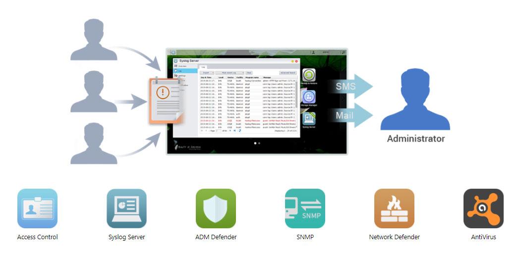 Storage e servidor DHCP no mesmo produto