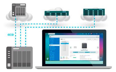 NAS server com expansão inteligente