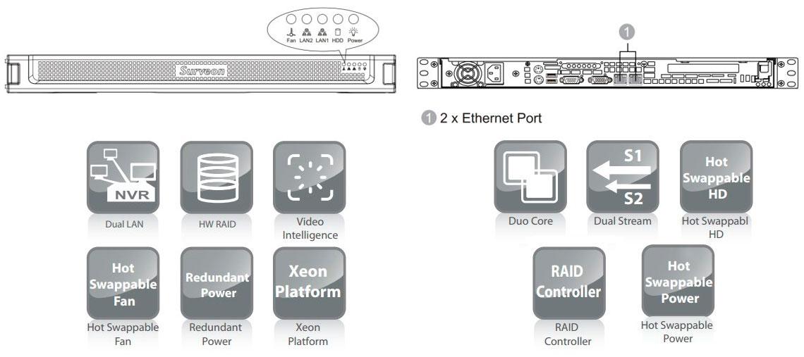 NVR-2032 Surveon, NVR com suporte para até 32 canais de vídeo