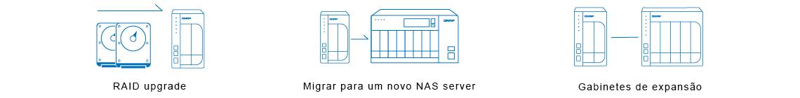 Opções de expansão de capacidade para o server NAS Qnap