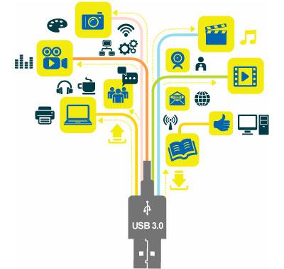 Portas USB3.0