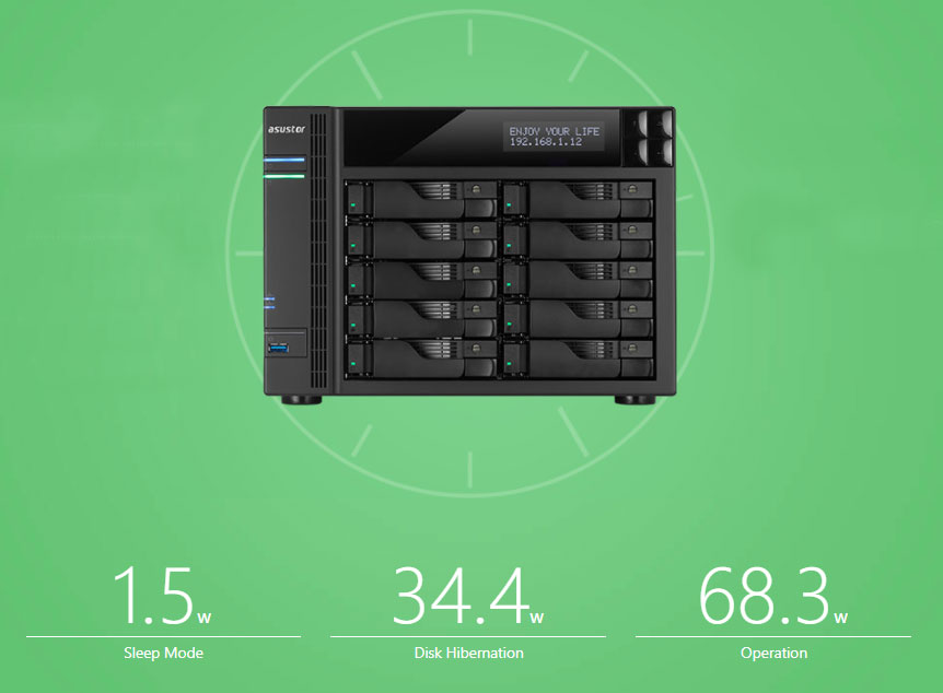 Um storage 10 baias projetado para ser silencioso e eficiente