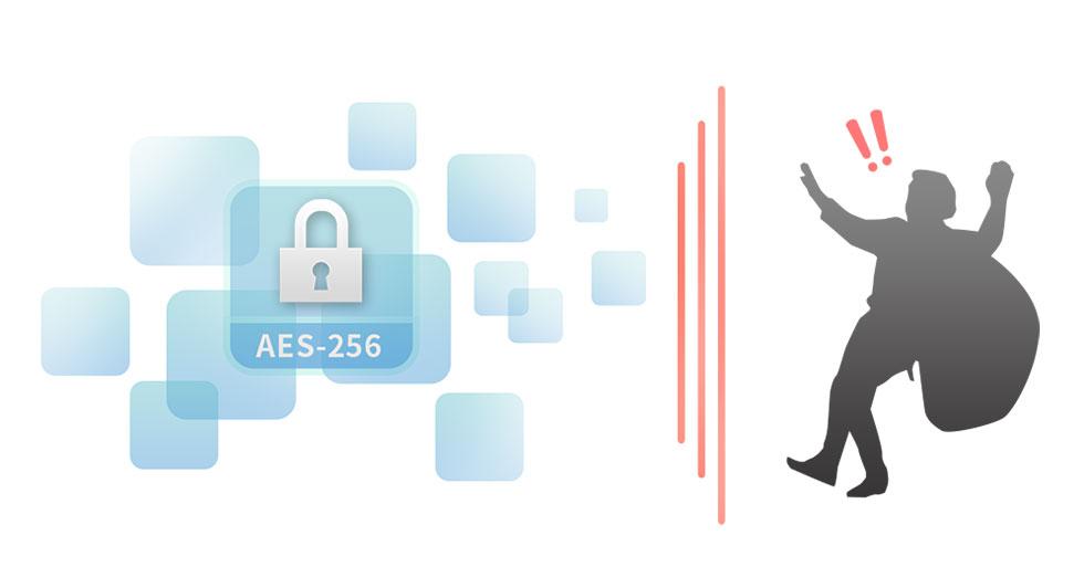 Proteção de dados integrada com o storage