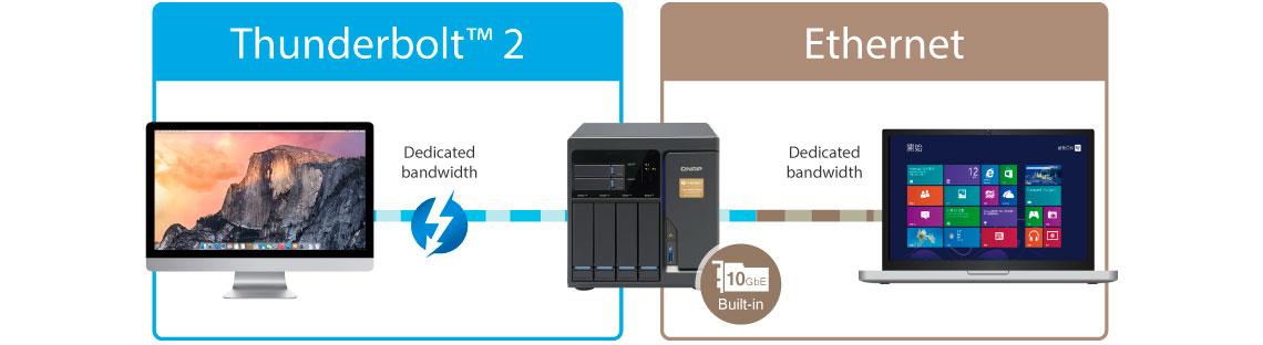 Qnap TVS-682T, NAS com conexão Thunderbolt e Ethernet