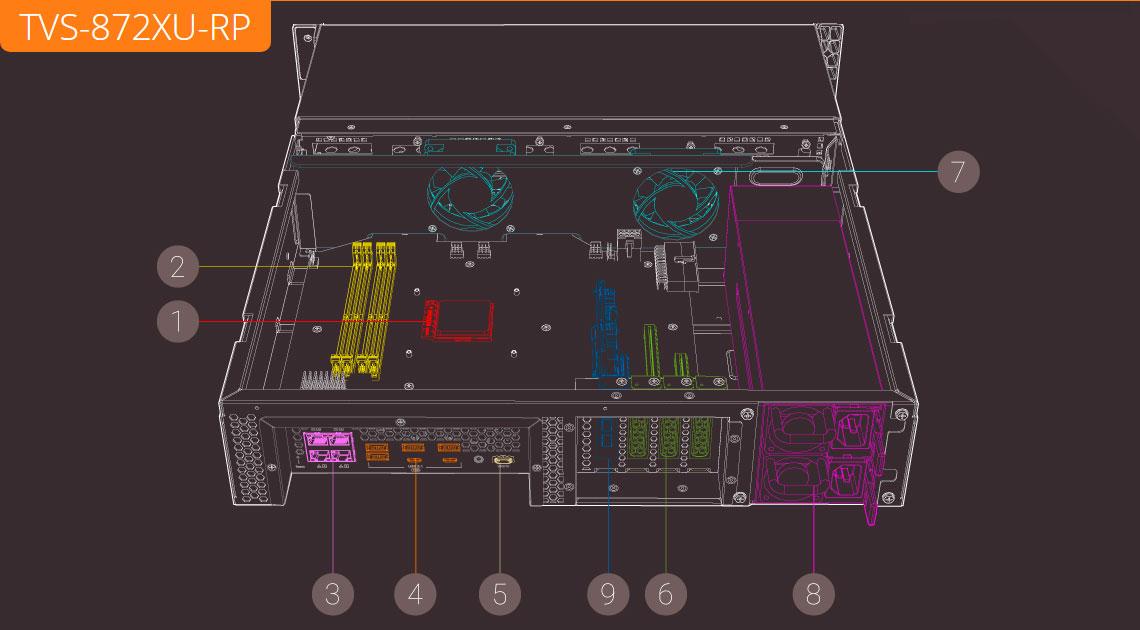 Qnap TVS-872XU-RP, servidor robusto e expansível