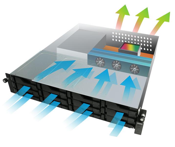 Refrigeração eficiente de CPU