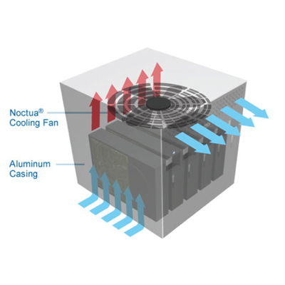 Refrigeração eficiente e design moderno