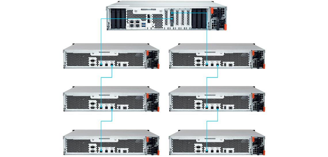 REXP-1220U-RP, JBOD para expansão de capacidade contínua