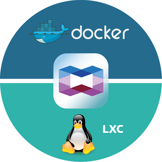 Servidor de aplicação com LXC e Docker Containers