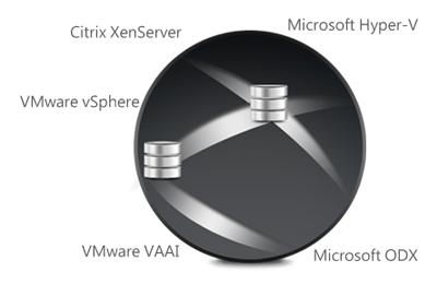 Sistema de armazenamento virtualizado