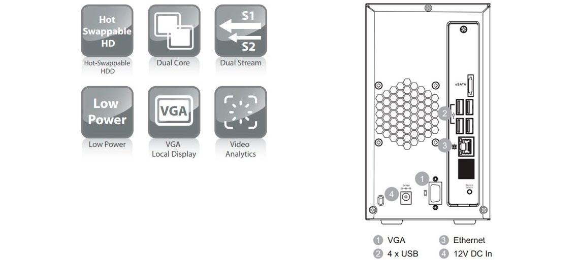 SMR2006 Surveon, NVR com suporte para até 6 canais de vídeo