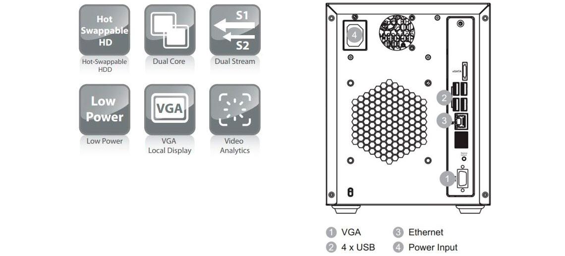 SMR5016 Surveon, NVR com suporte para até 16 canais de vídeo