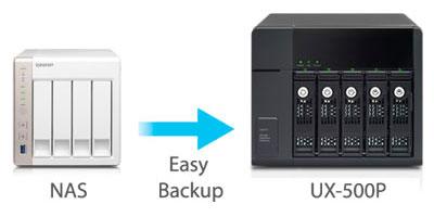 Solução de backup
