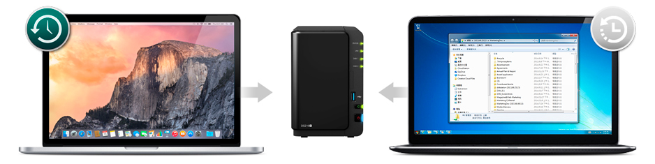 Solução de backup até 16TB
