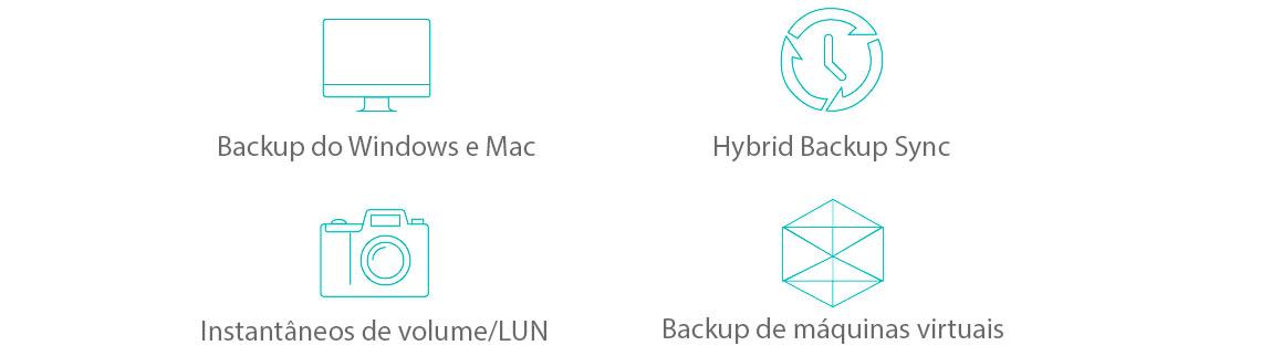Solução de backup completa
