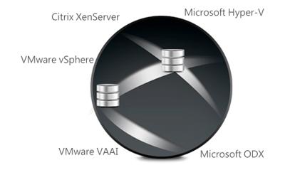 Solução de Virtualização de 6TB