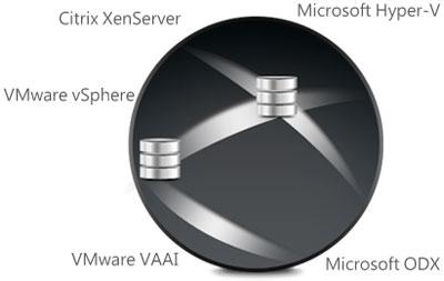 Solução de virtualização