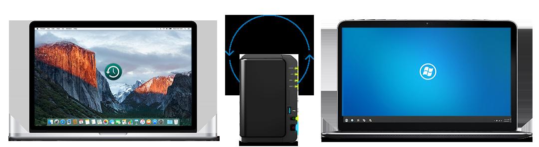 Alvo centralizado para backup com sincronização online