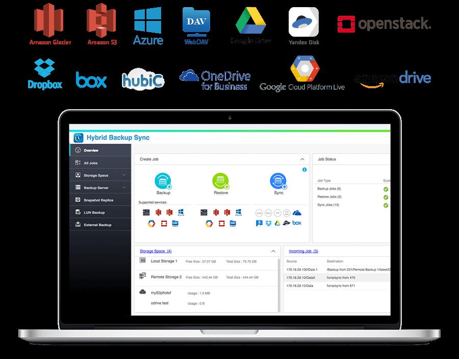 Soluções de backup via snapshot ou nuvem de dados