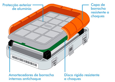 Proteção contra quedas, chuva e pressão de 1 tonelada