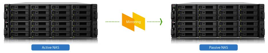 Storage de Alta Disponibilidade para continuidade dos negócios