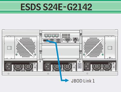 Storage iSCSI Gigabit de Alta Capacidade: Expansão até 112 HDs