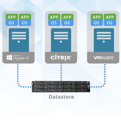 Storage NAS com suporte para iSCSI e ambientes de virtualização