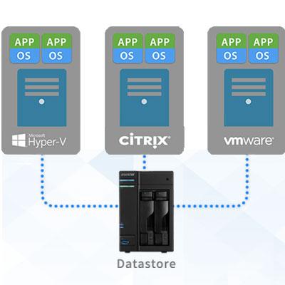 Storage NAS com suporte para virtualização e iSCSI