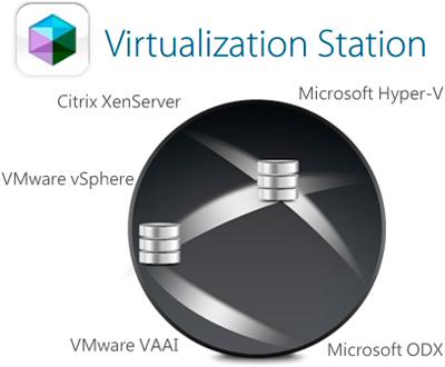 Storage Network com virtualização robusta