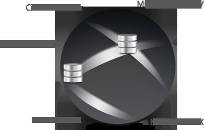 Storage para ambientes de virtualização