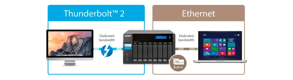 Storage Thunderbolt 2 Qnap - Melhor do Mundo Thunderbolt e Ethernet.