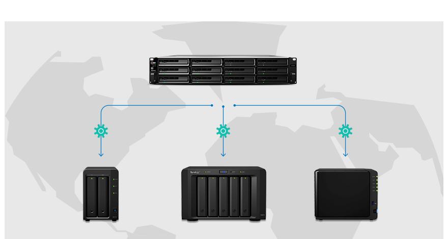 Maior conveniência para administrar servidores NAS